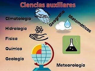 Ciencias Sociales AB Simpson  Blog de Historia Geografa y